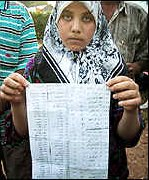 12 year old Zaynab, who lost her entire family when SIEVX sank, holds up a list of all those who drowned in the disaster.